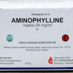Аминофиллин | Aminophylline
