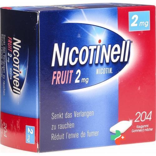 Никотинелл   Nicotinell